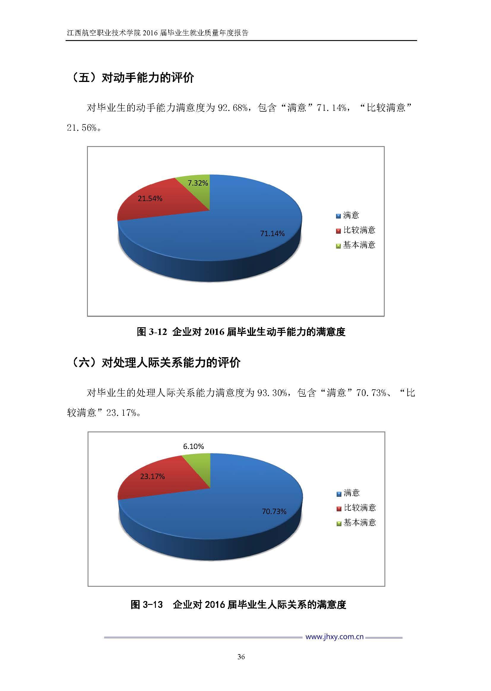 江西航空职业技术学院2016届毕业生就业质量年度报告_Page_43.jpg