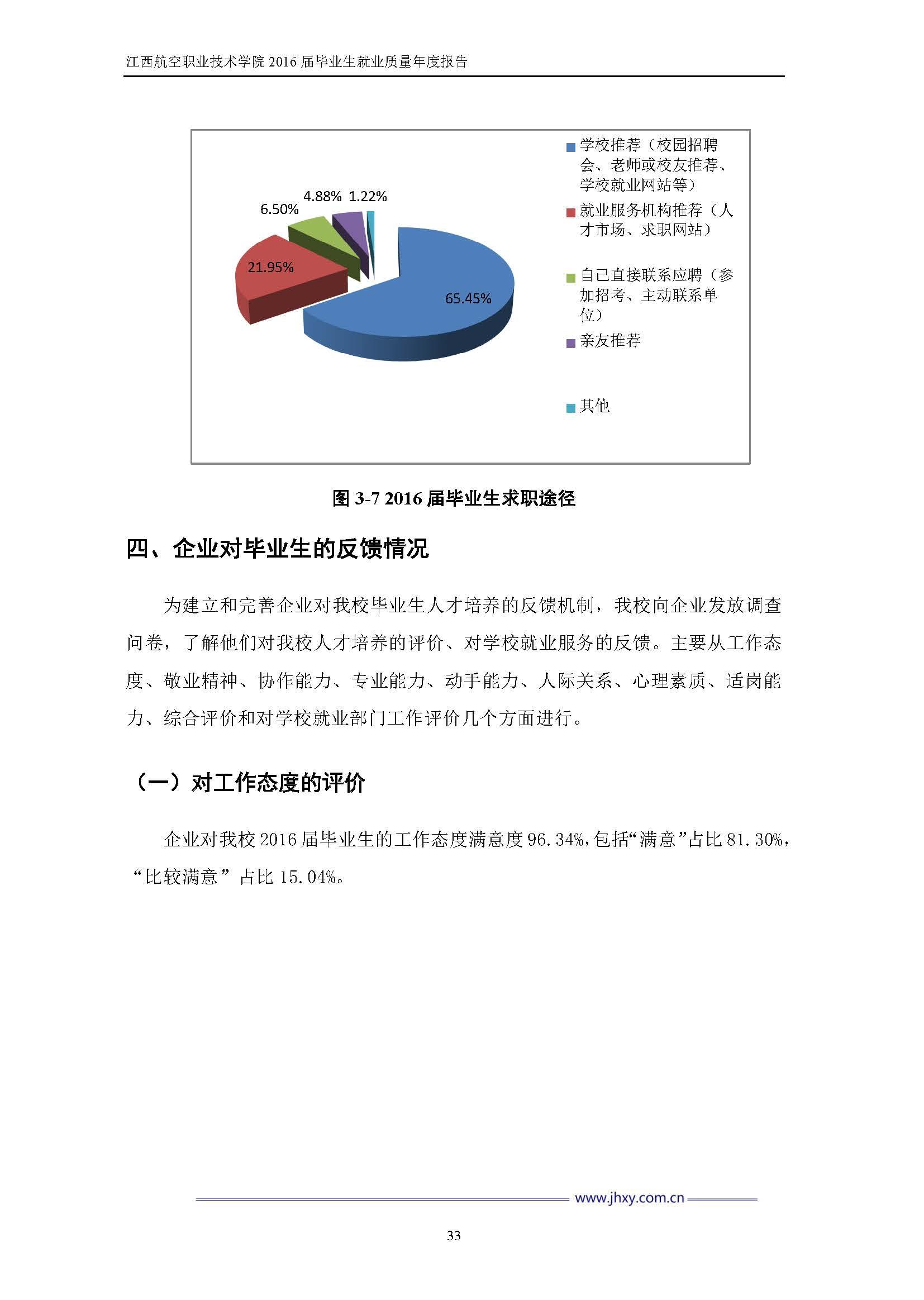 江西航空职业技术学院2016届毕业生就业质量年度报告_Page_40.jpg