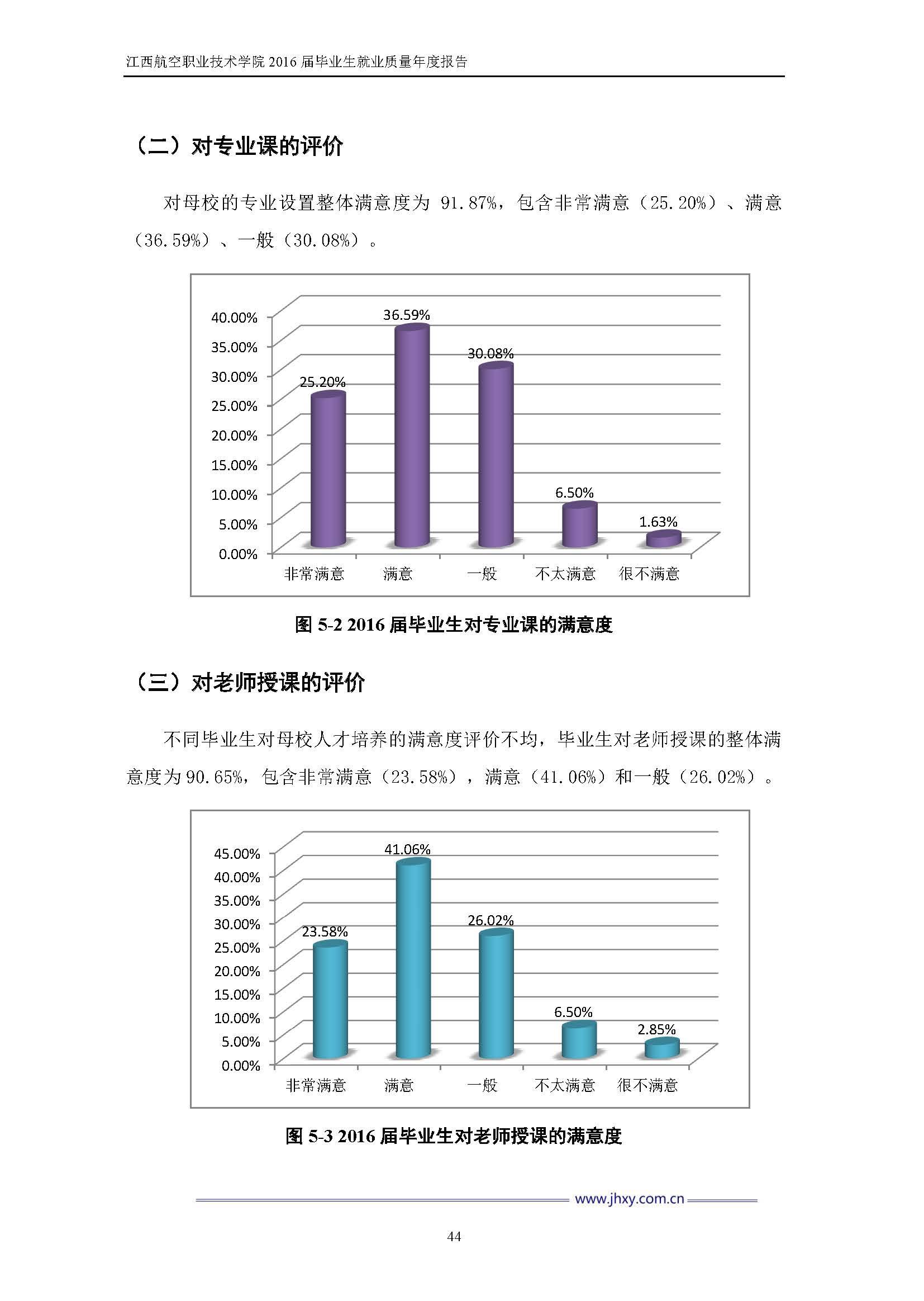 江西航空职业技术学院2016届毕业生就业质量年度报告_Page_51.jpg