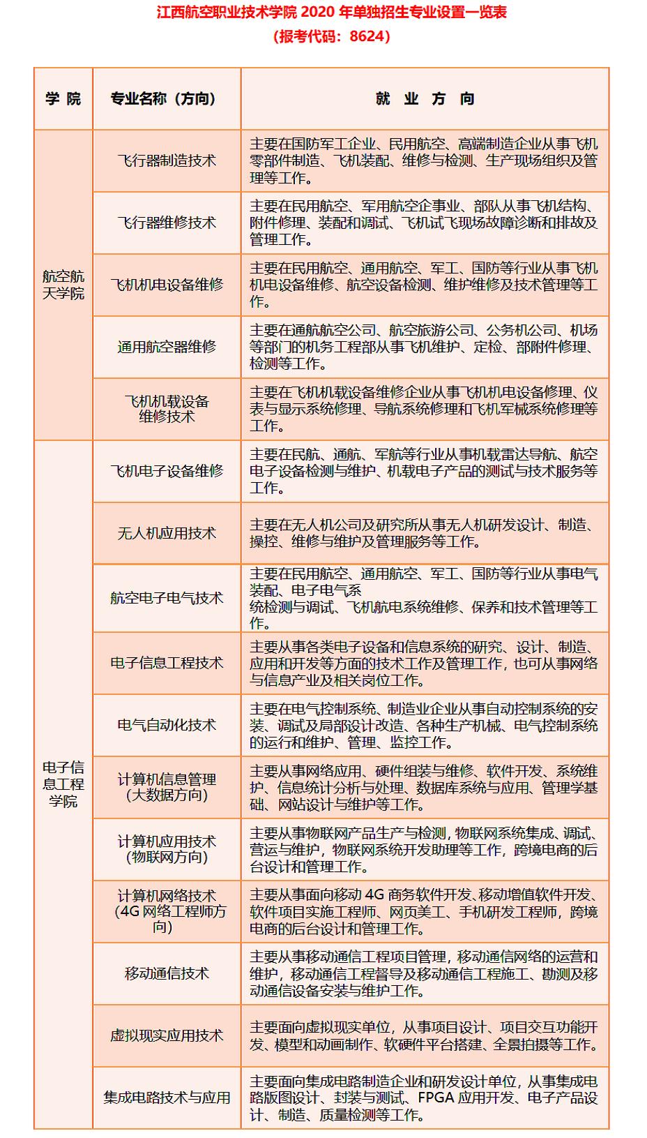 专业一览表1.png