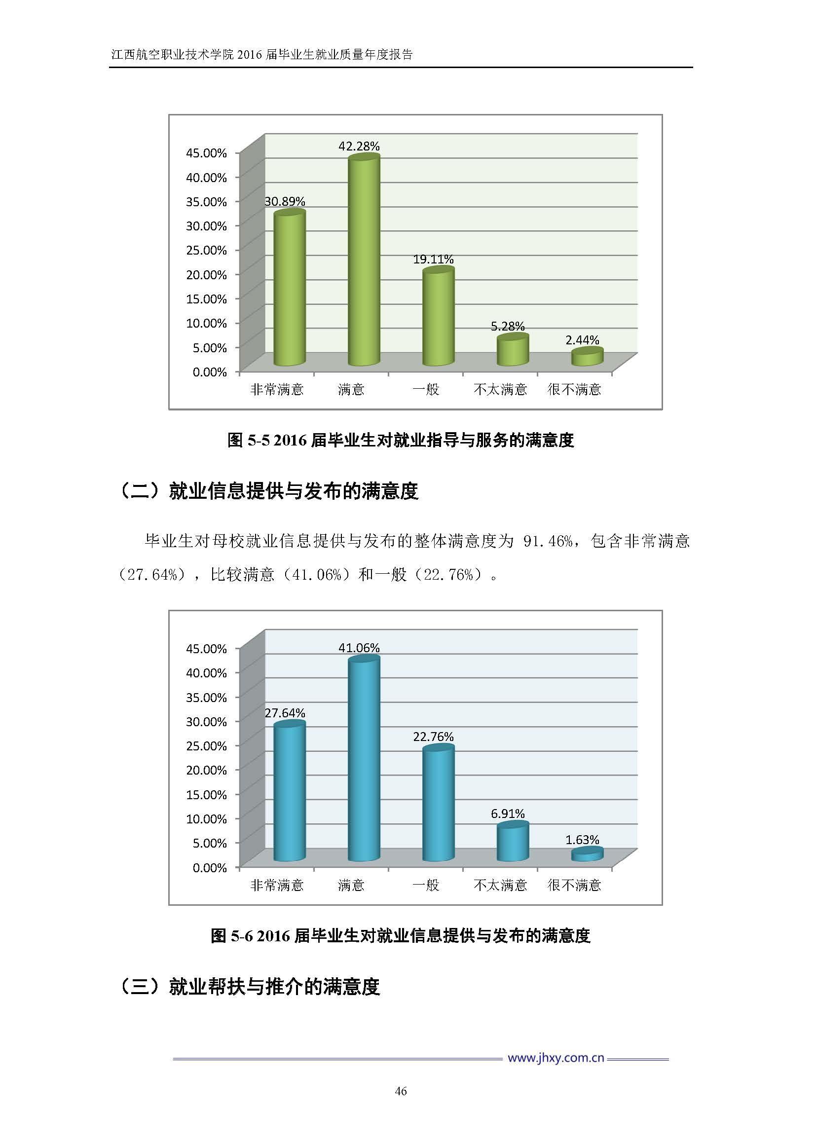江西航空职业技术学院2016届毕业生就业质量年度报告_Page_53.jpg
