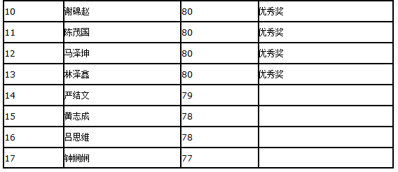 QQ截图20170609152130.png