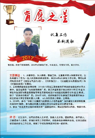 2017—1育鹰之星曾志远.jpg