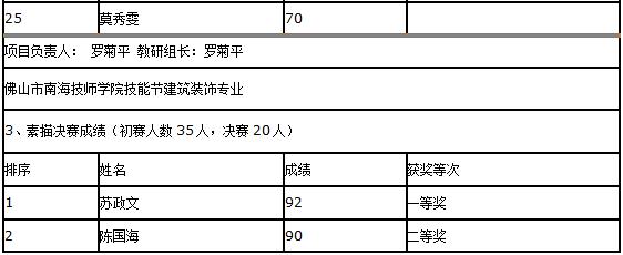 QQ截图20170609152006.png