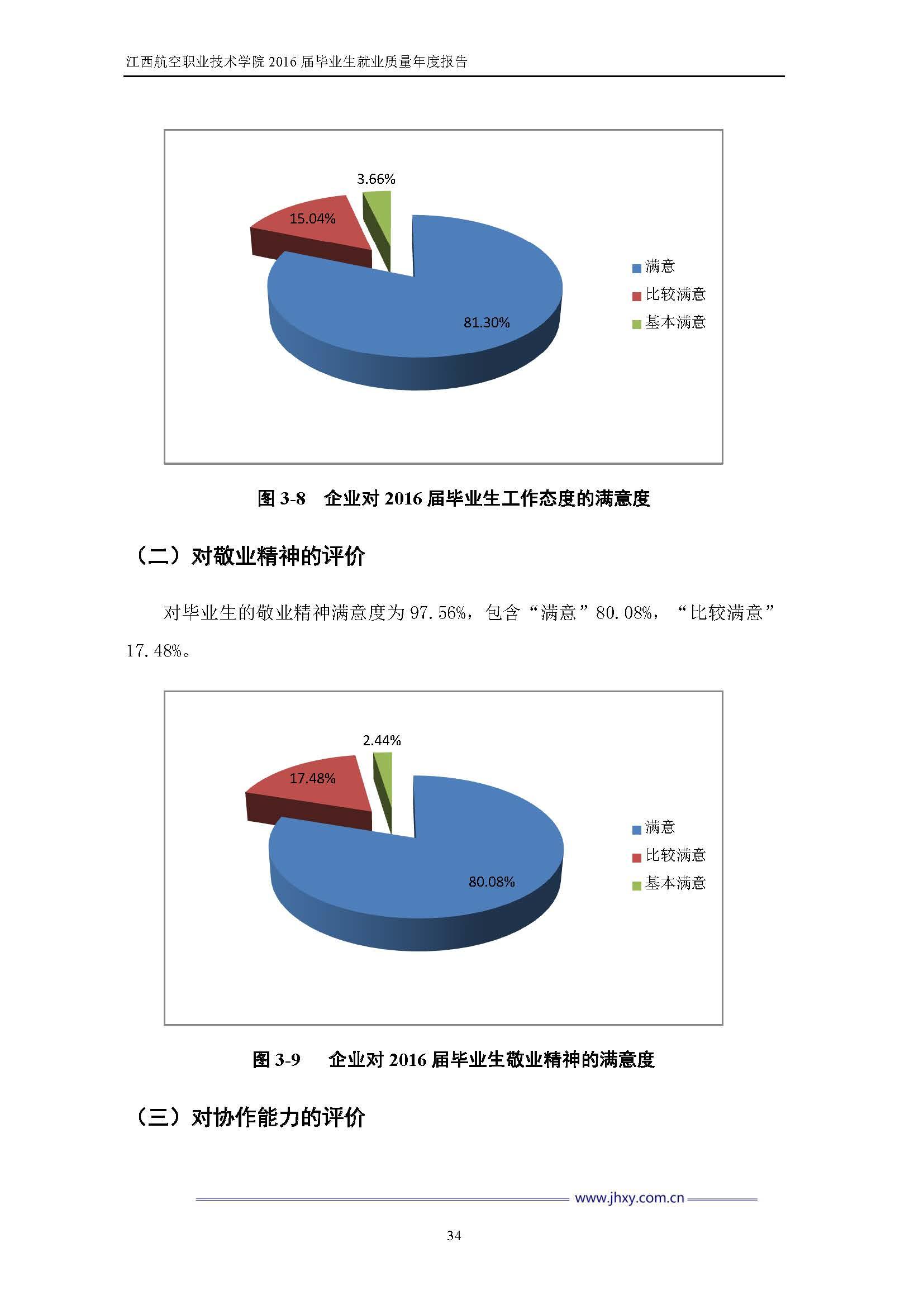 江西航空职业技术学院2016届毕业生就业质量年度报告_Page_41.jpg