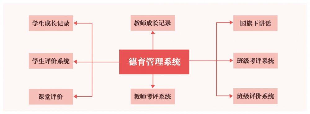 13-14德育 后勤管理_看图王(1).jpg