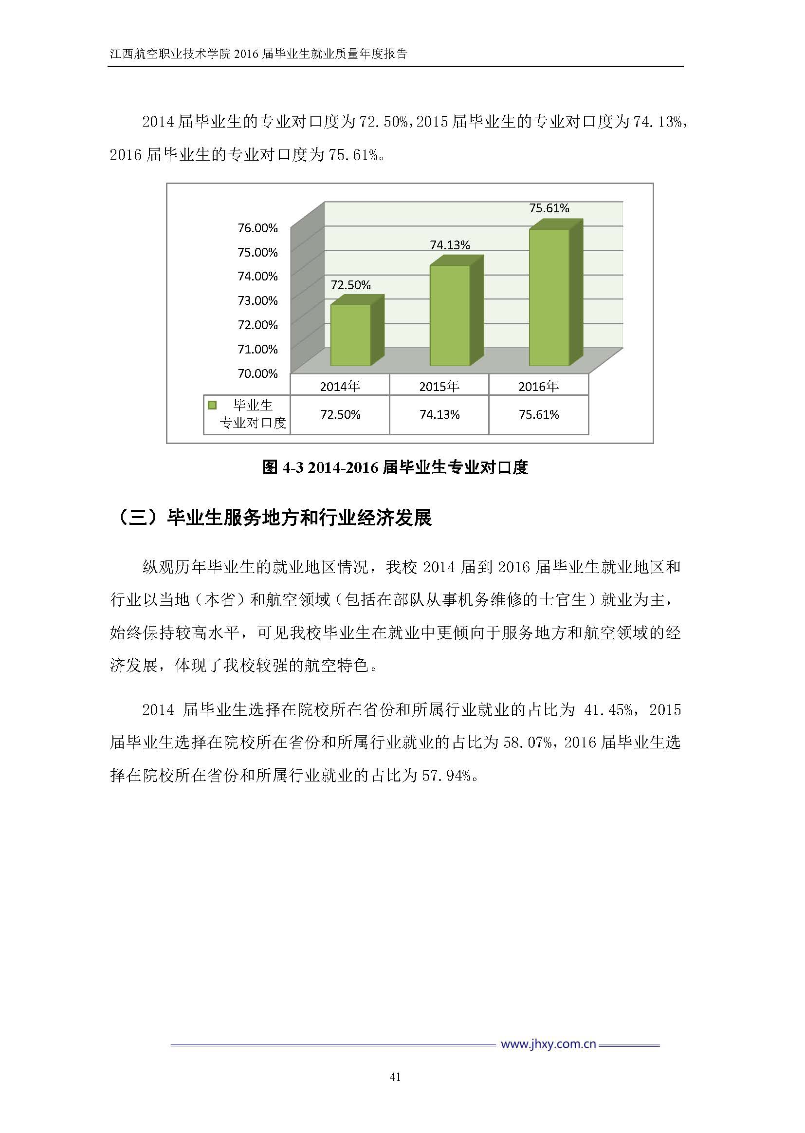 江西航空职业技术学院2016届毕业生就业质量年度报告_Page_48.jpg