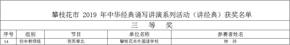 攀枝花市2019讲经典.jpg