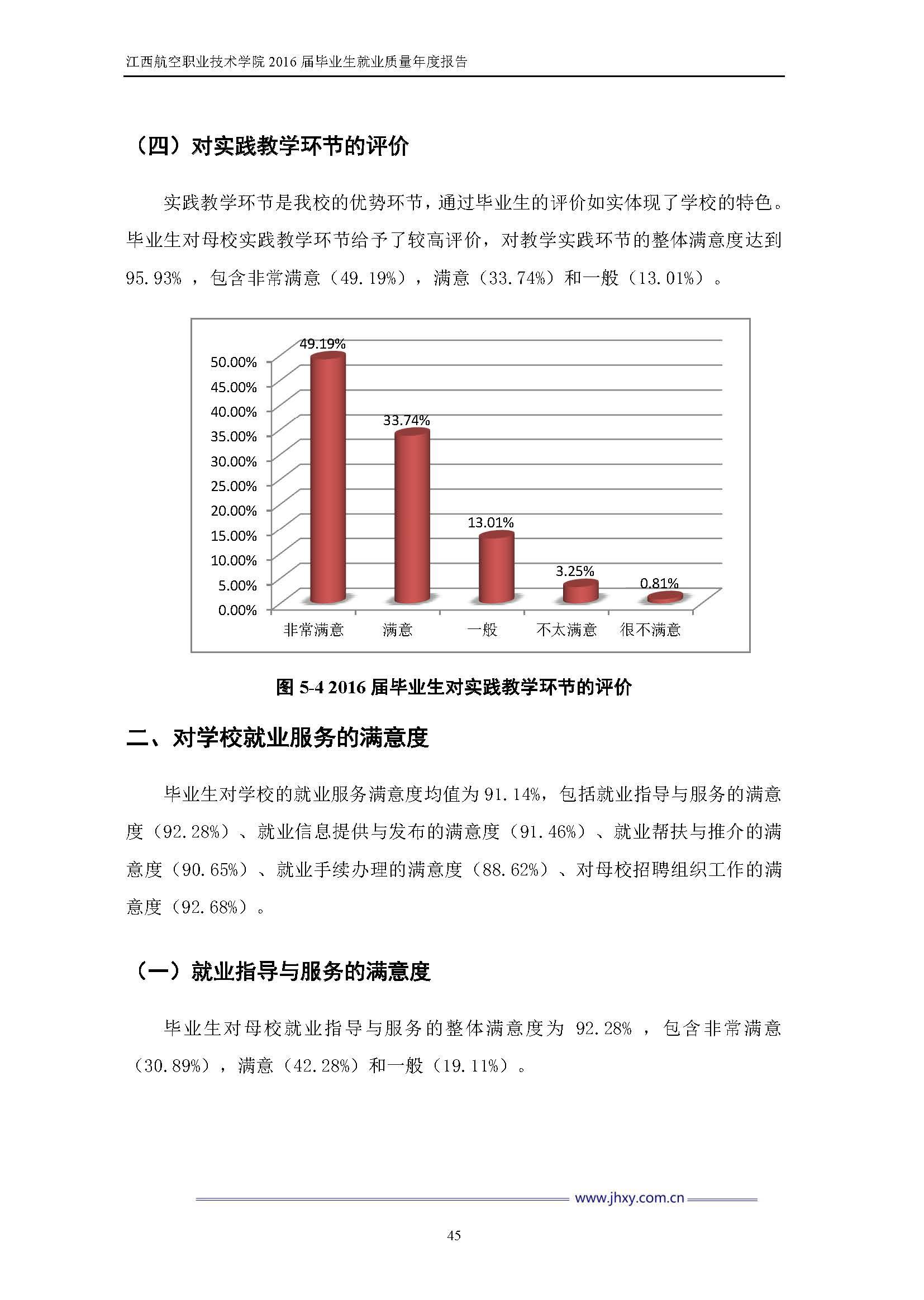 江西航空职业技术学院2016届毕业生就业质量年度报告_Page_52.jpg