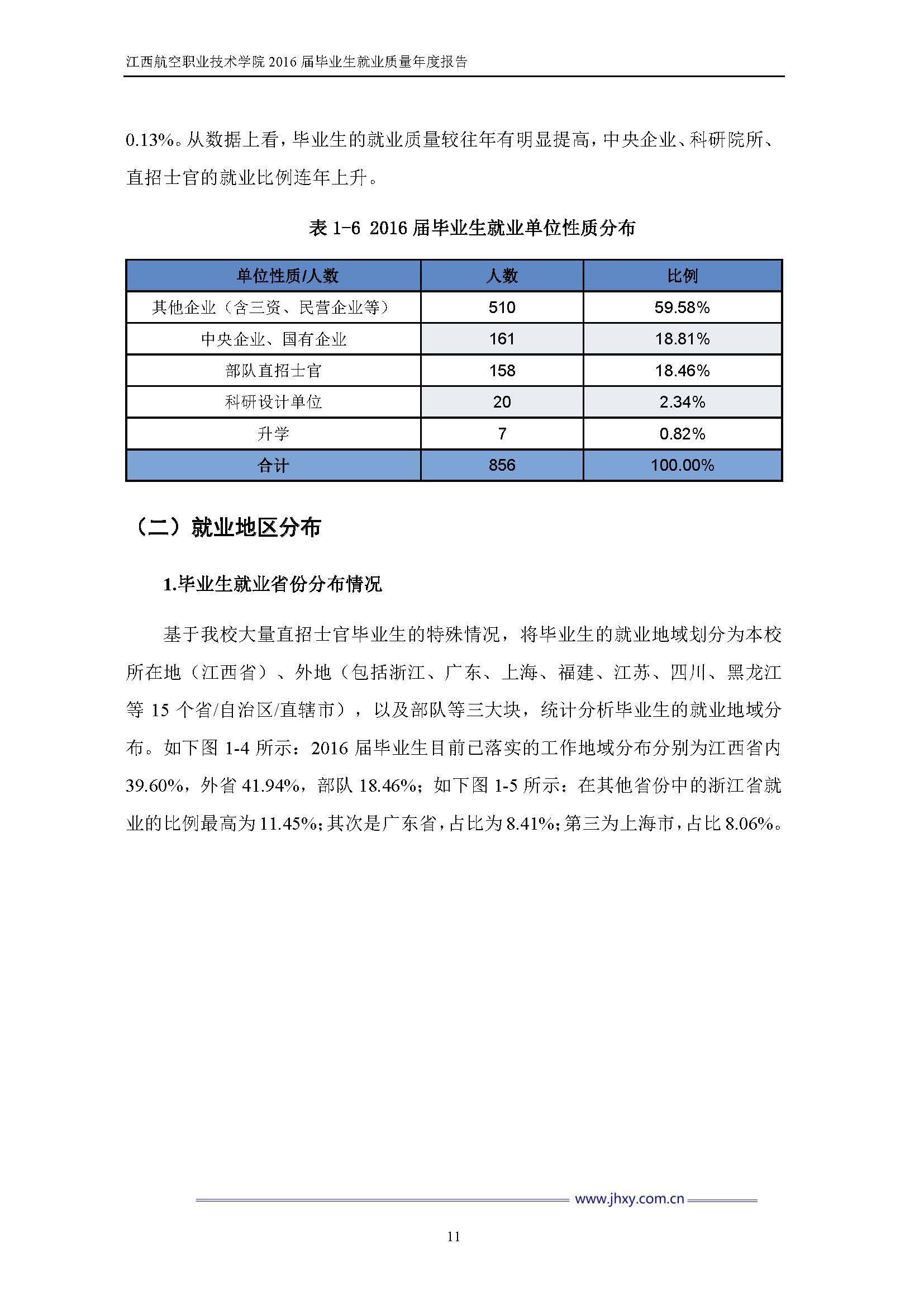 江西航空职业技术学院2016届毕业生就业质量年度报告_Page_18.jpg