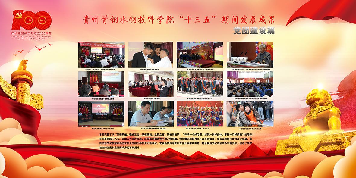 02、党团工作展示-贵州首钢水钢技师学院.jpg