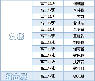 名单02.png