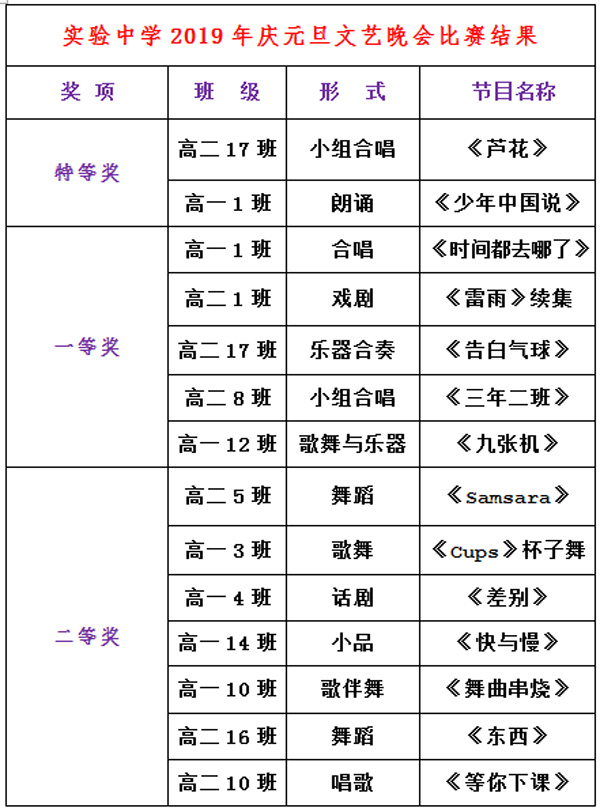 获奖名单.jpg