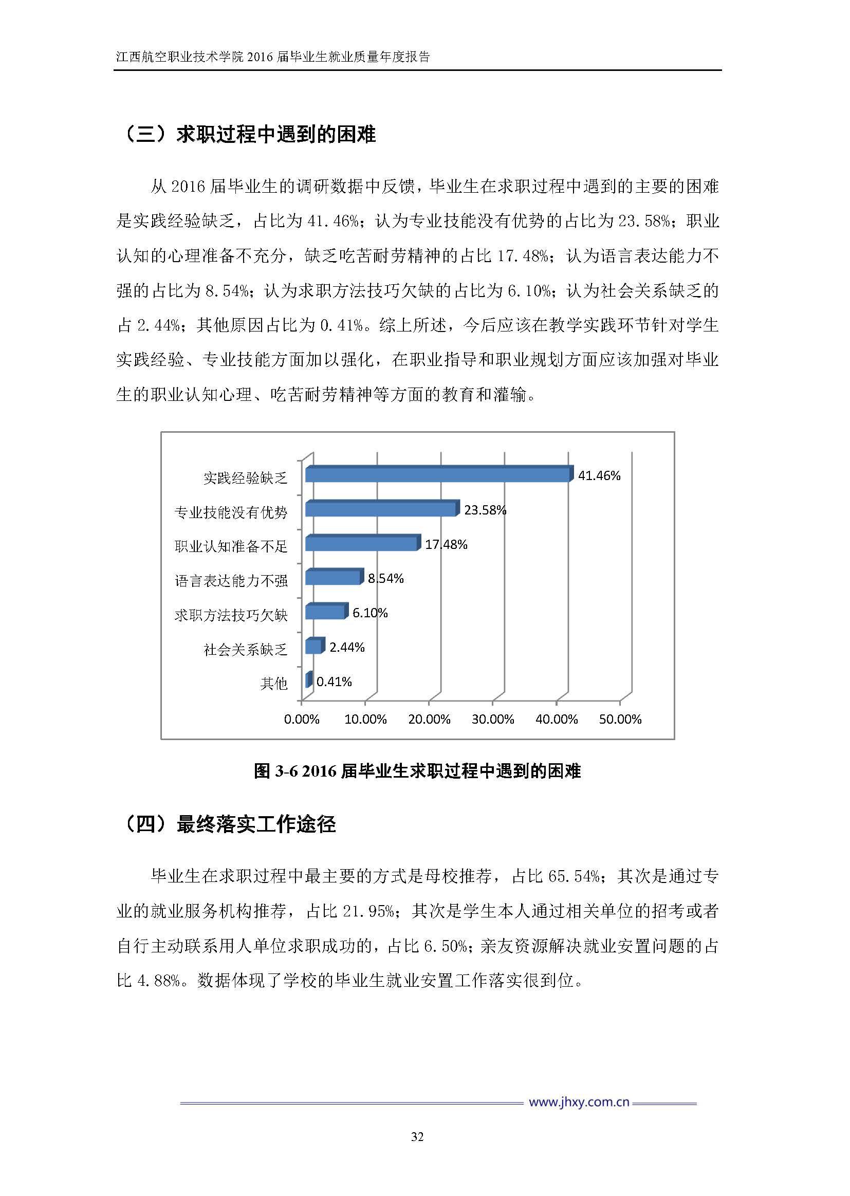 江西航空职业技术学院2016届毕业生就业质量年度报告_Page_39.jpg