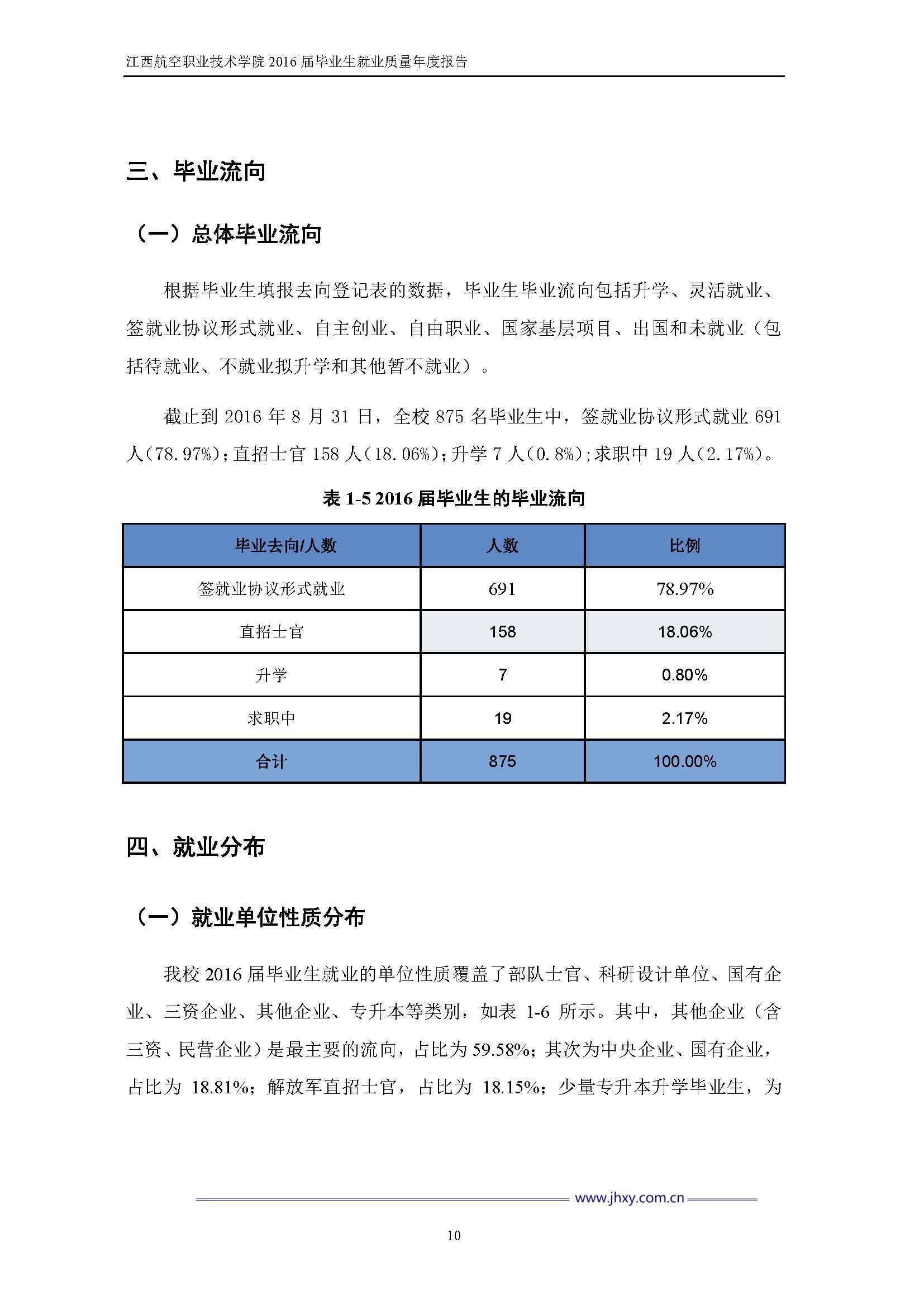 江西航空职业技术学院2016届毕业生就业质量年度报告_Page_17.jpg