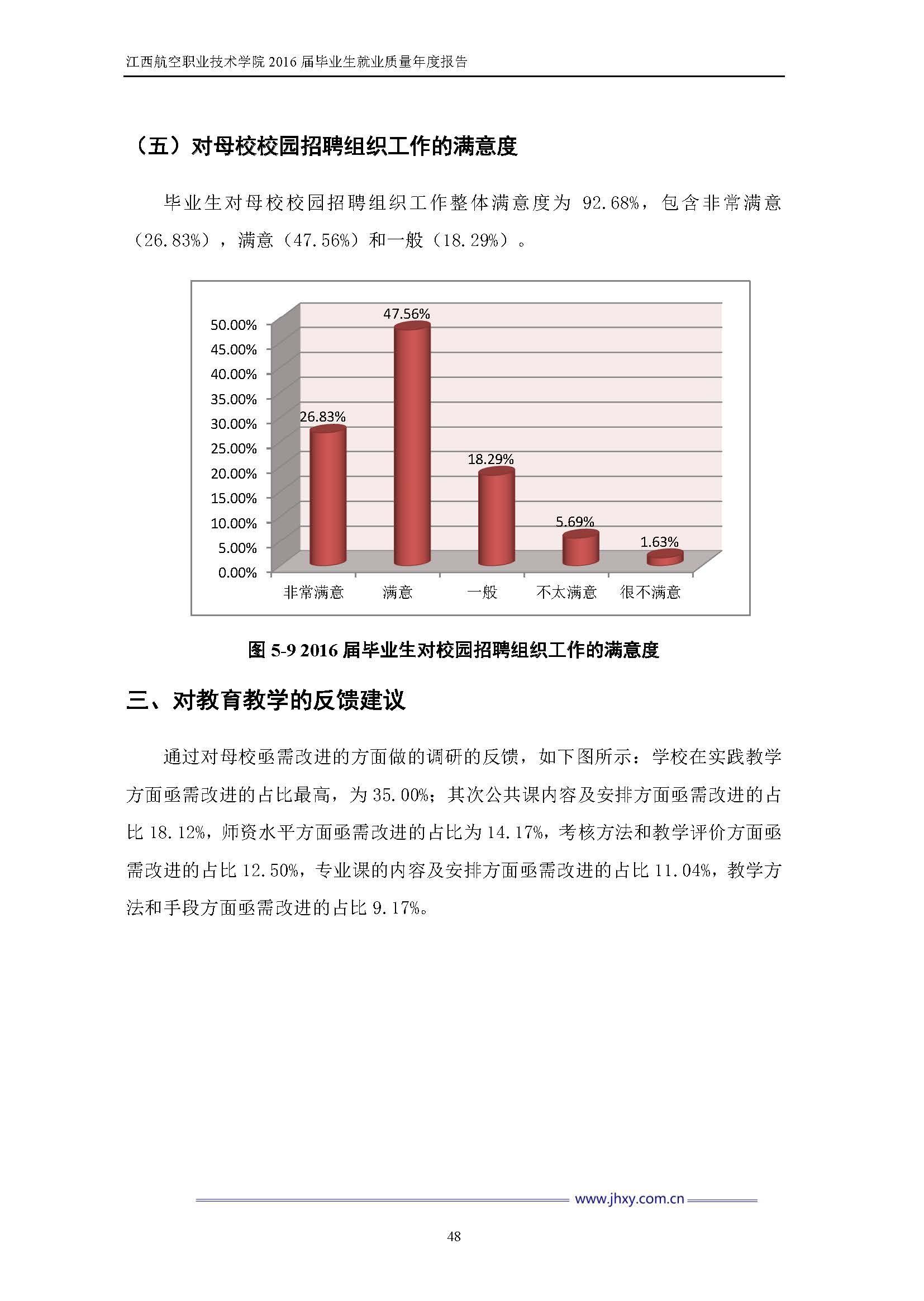 江西航空职业技术学院2016届毕业生就业质量年度报告_Page_55.jpg