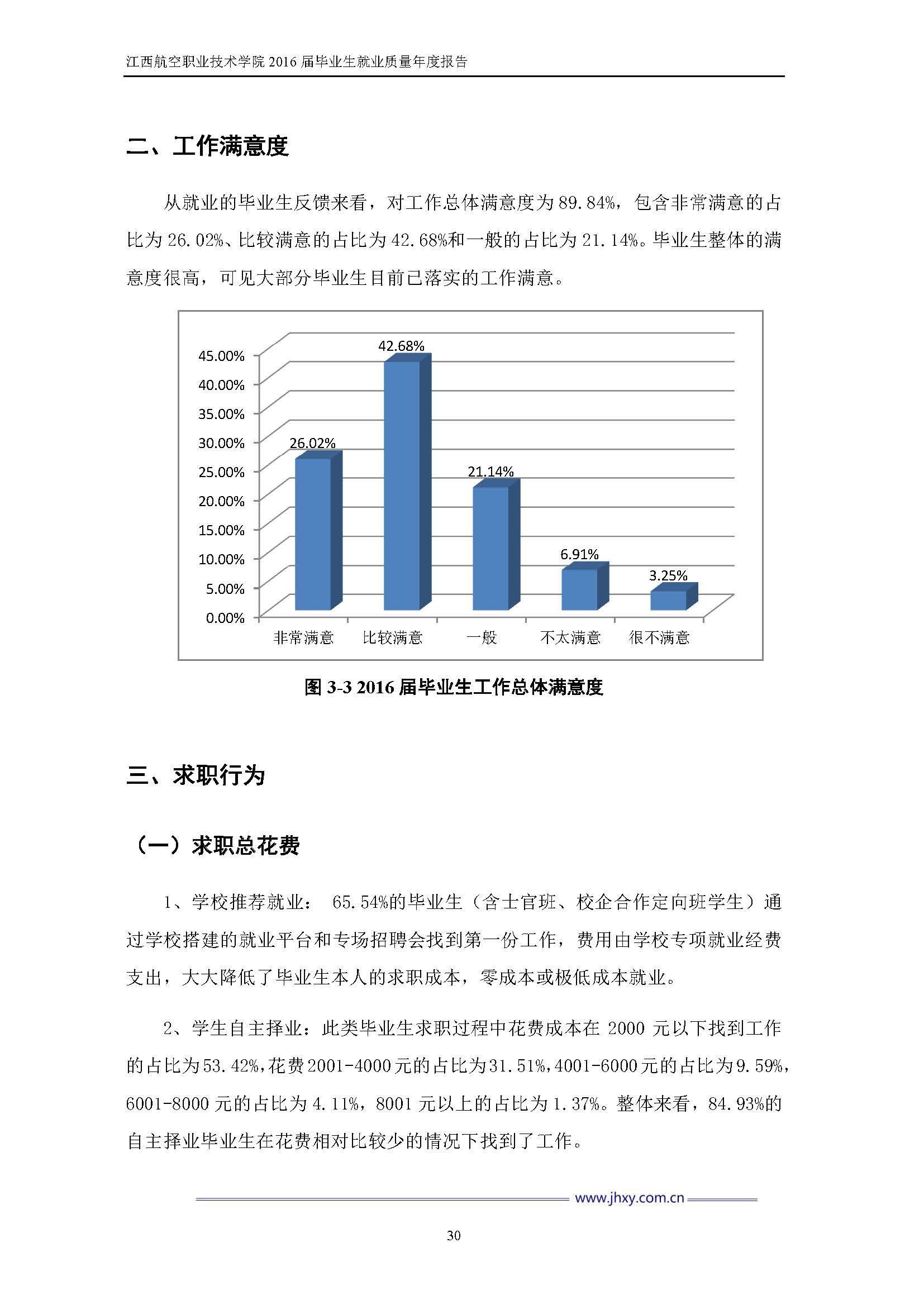江西航空职业技术学院2016届毕业生就业质量年度报告_Page_37.jpg