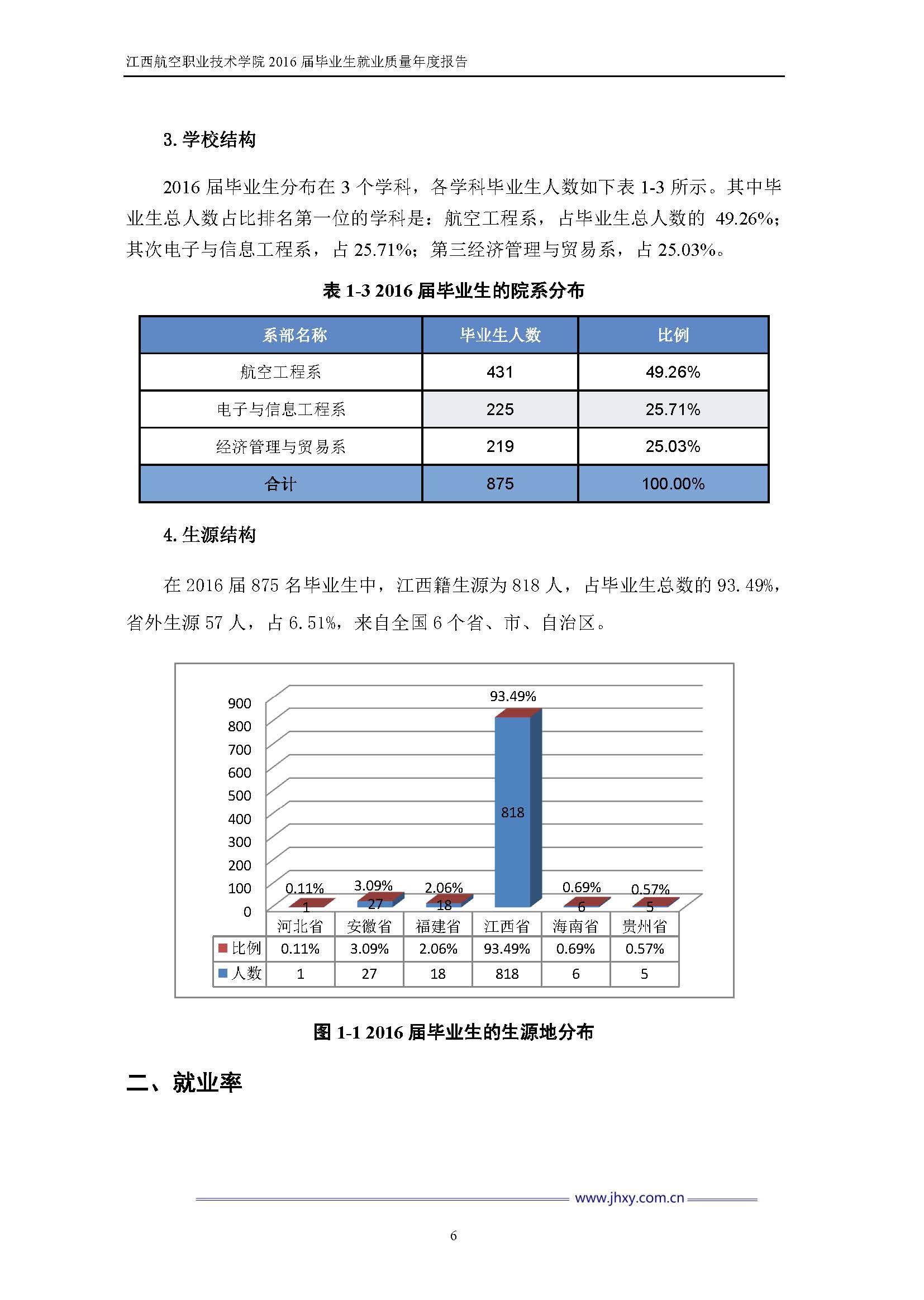 江西航空职业技术学院2016届毕业生就业质量年度报告_Page_13.jpg