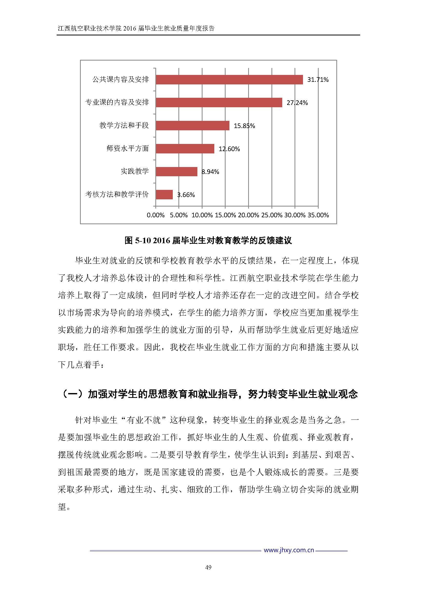 江西航空职业技术学院2016届毕业生就业质量年度报告_Page_56.jpg