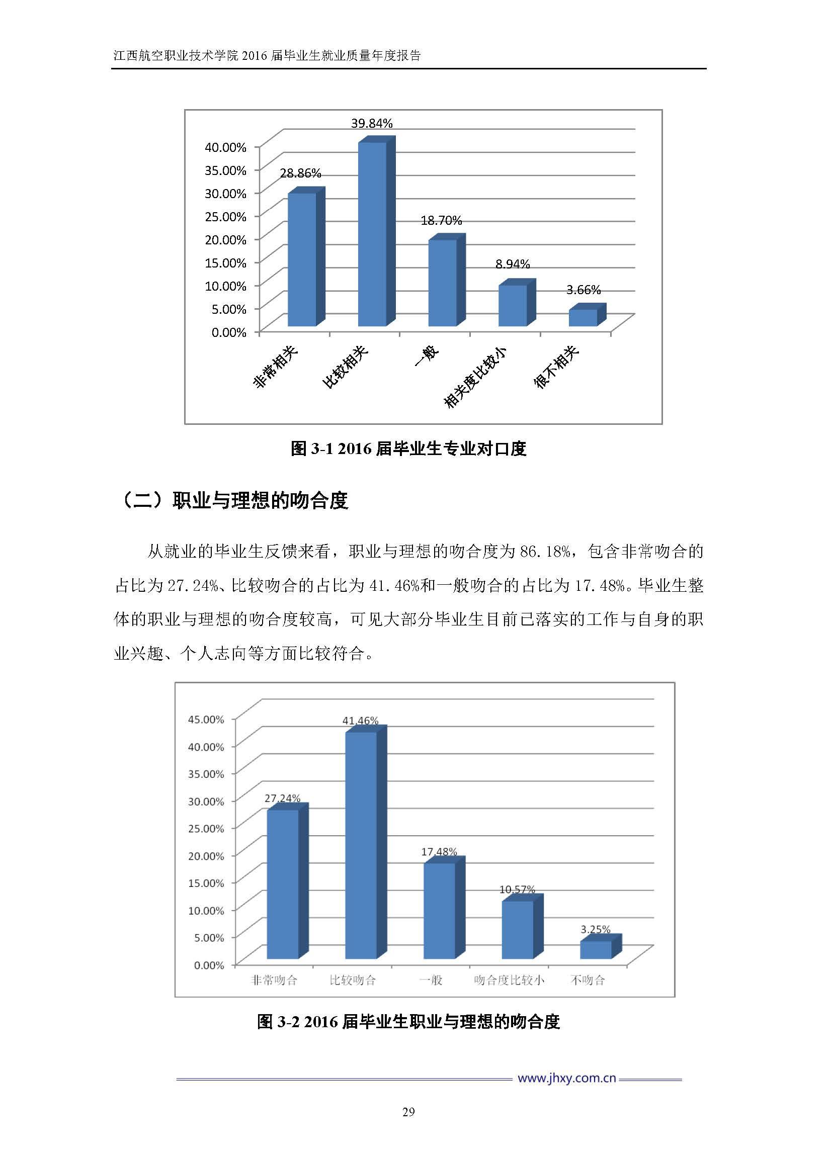 江西航空职业技术学院2016届毕业生就业质量年度报告_Page_36.jpg