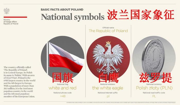 波兰国家象征.jpg
