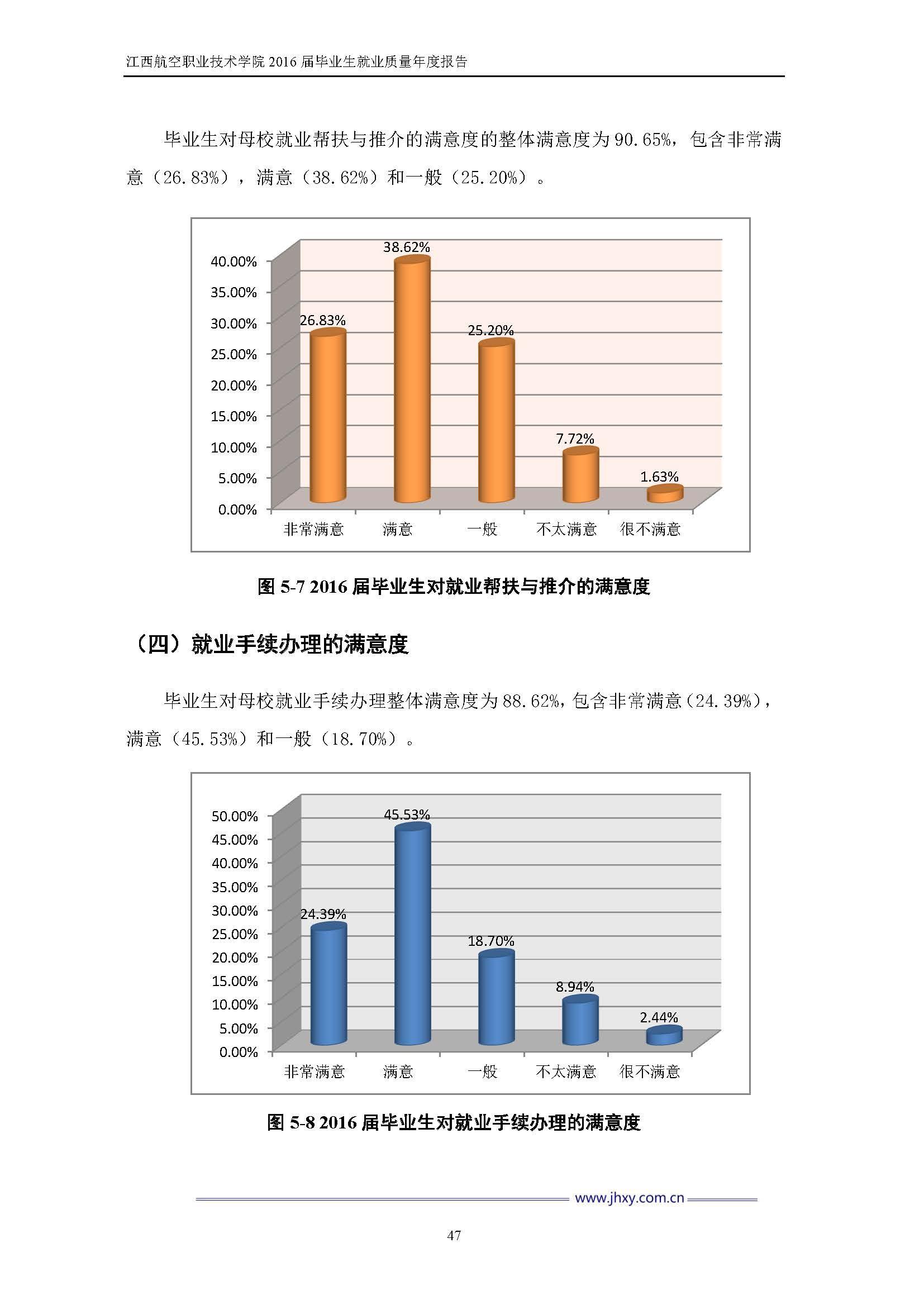 江西航空职业技术学院2016届毕业生就业质量年度报告_Page_54.jpg