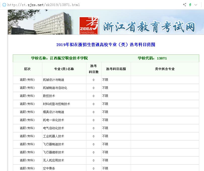 浙江2019年选考科目范围1.png