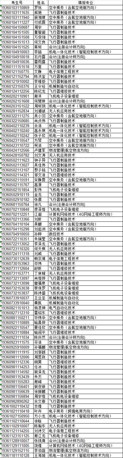 资格审核通过名单公示.png