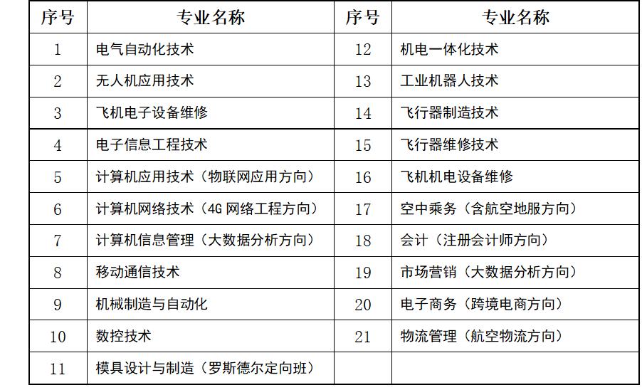 专业列表.png