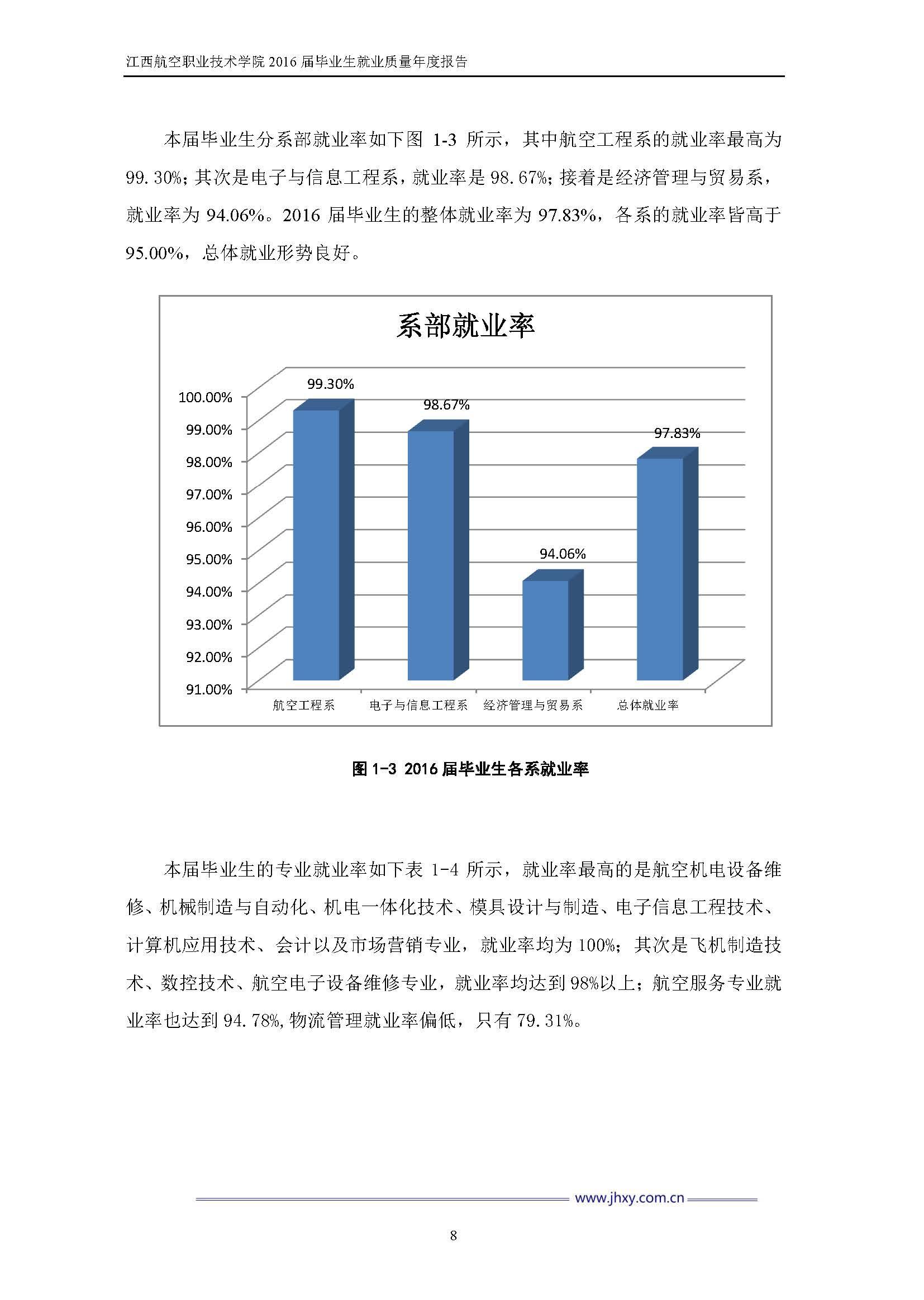 江西航空职业技术学院2016届毕业生就业质量年度报告_Page_15.jpg