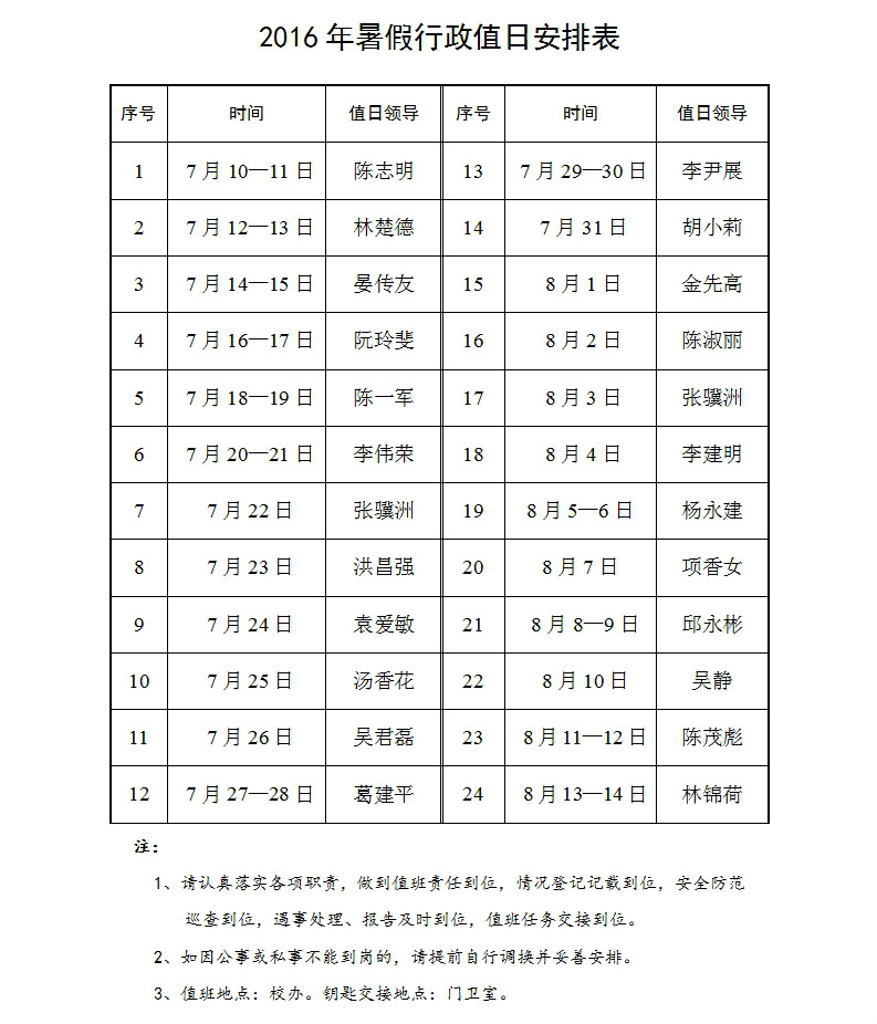 2016年暑假行政值日安排表.jpg