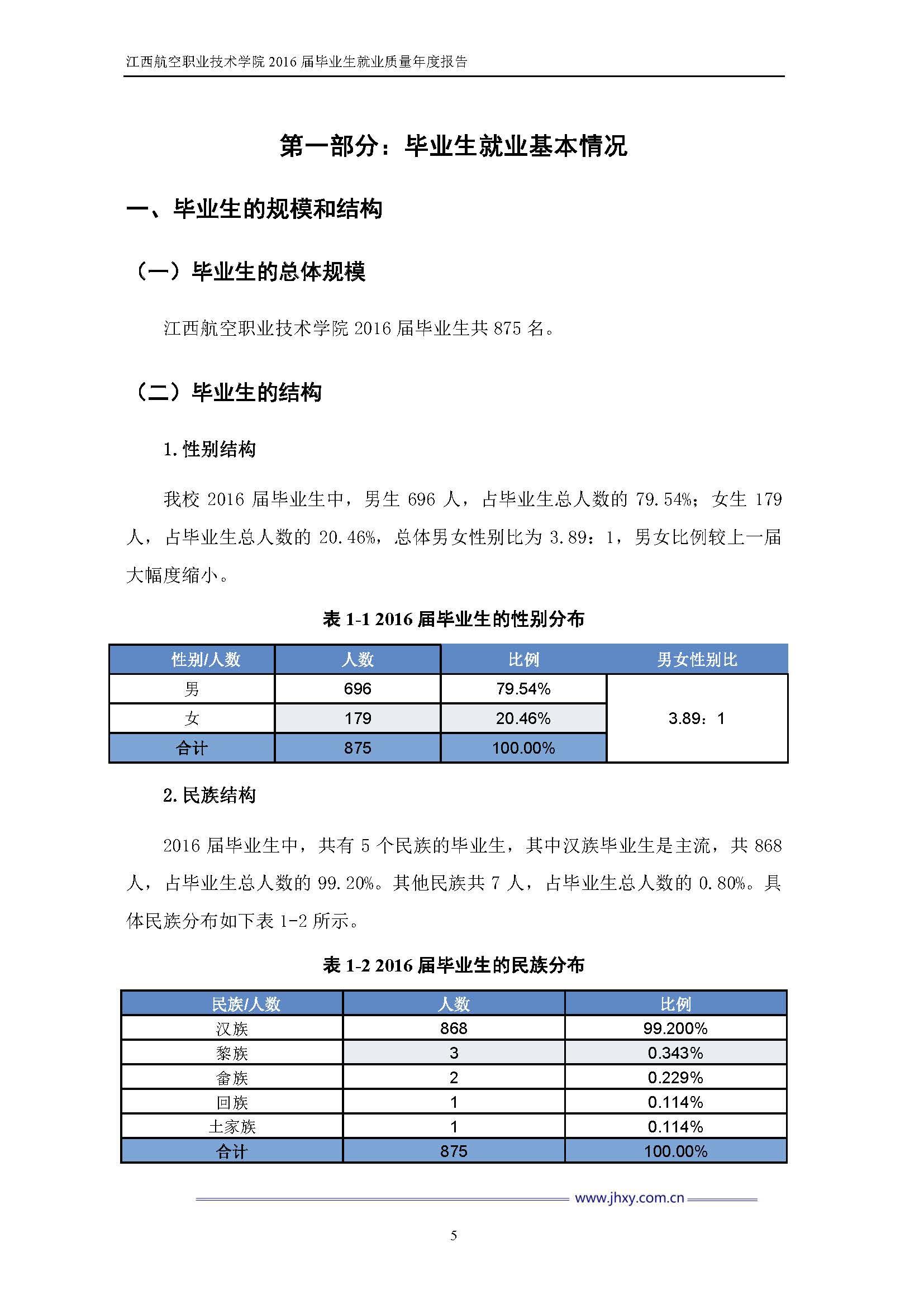 江西航空职业技术学院2016届毕业生就业质量年度报告_Page_12.jpg